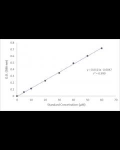 Lipid Hydroperoxide Assay Kit (LPO)  200 tests