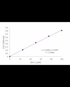 Nitrite / Nitrate Determination  100 tests