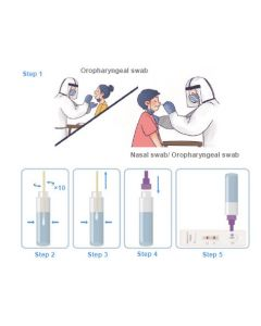 SARS CoV 2 Antigen Rapid Test Kit (25 tests)
