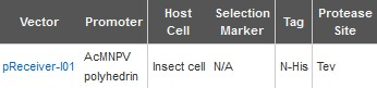 insect cells omicslink vector list